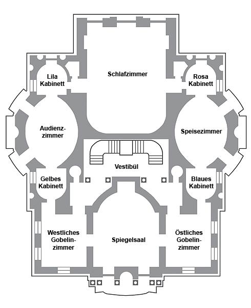Bayerische Schlosserverwaltung Schlossanlage Linderhof Schloss Rundgang